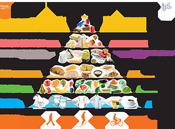 pyramideok